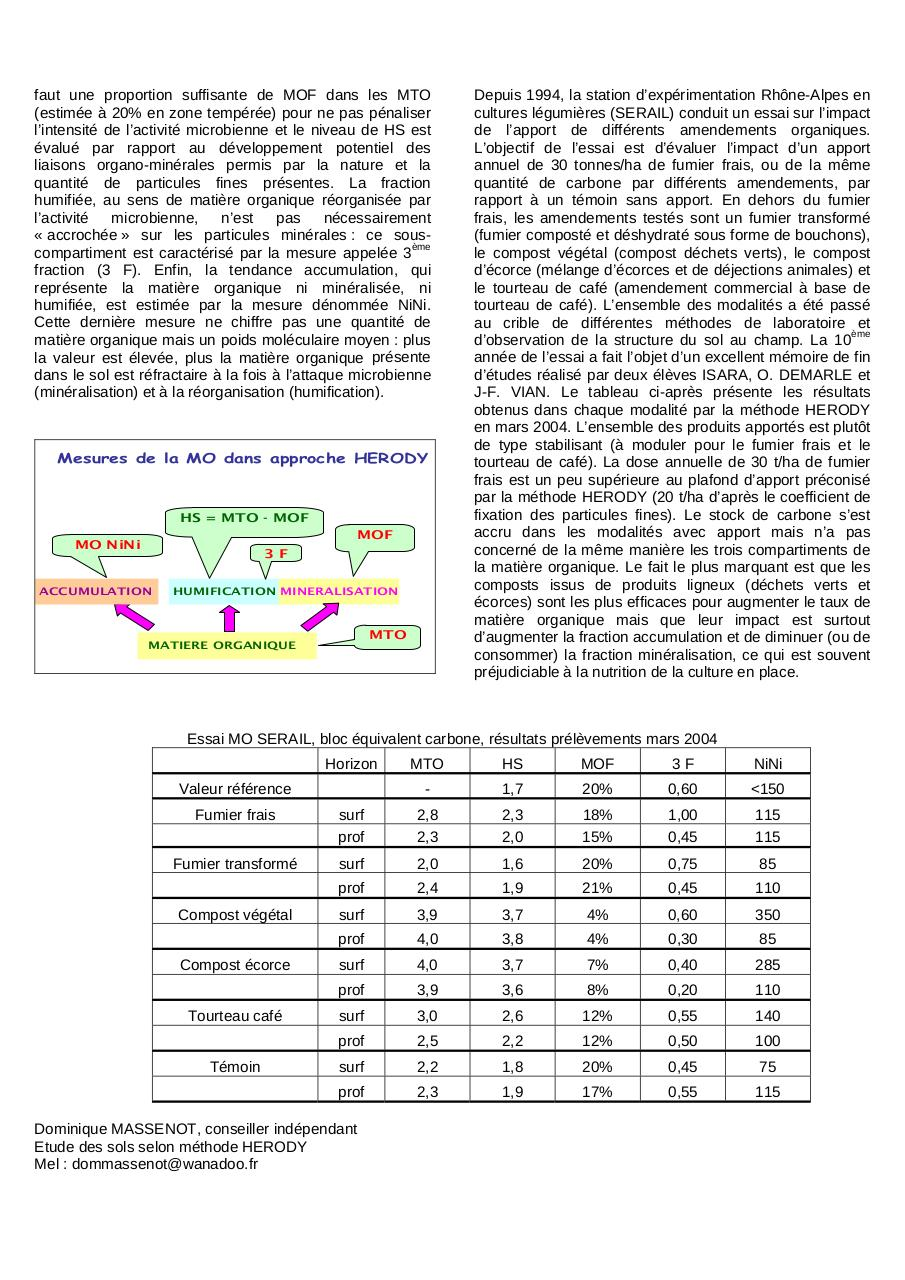 gestionorganique.pdf - page 2/2