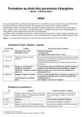 Fichier PDF droits etrangers sejour