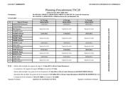 95 plan d encad tsc28