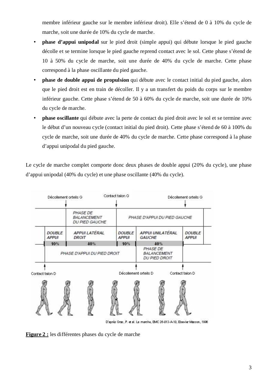 Physiologie&MethodesExploMarche_P2R.pdf - page 3/26