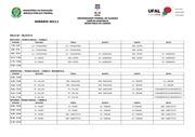 horario 2012 1 29 02 12
