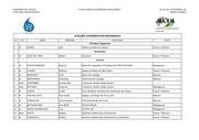 12 02 28 liste des participants atelier a cooperation regionale congres avcoi