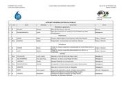 Fichier PDF 12 02 28 liste des participants atelier b sensibilisation du public congres avcoi