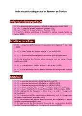 indicateurs statistiques sur les femmes en tunisie