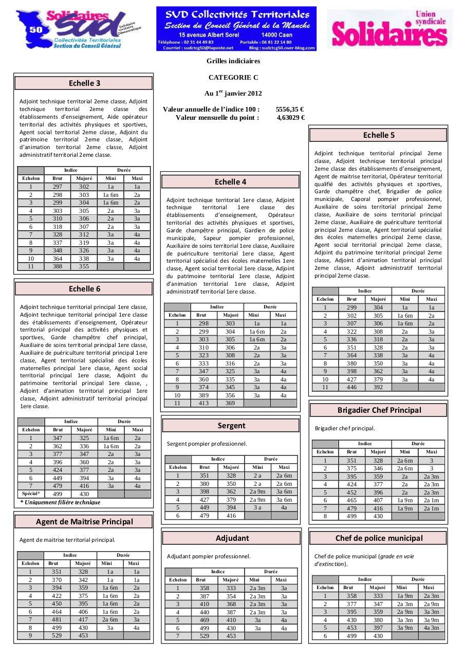 Grille Indiciaire Categorie C 1er Janvier 2012 Par Anquety Fichier Pdf