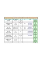 calendrier des competitions amicales fnpsa