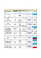 calendrier des competitions fnpsa championnat et coupe de france