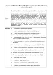 programme diagnostic des clvf lyon 2012