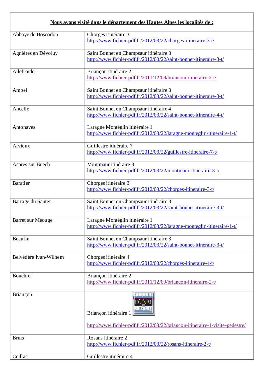 Page introuvable fichier h bergement pdf for Visite dans le 78
