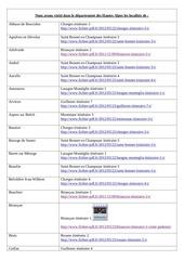 z nous avons ordre alphabetique visite dans le departement des hautes alpes les localites de