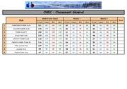 cnec2 2 5 excel 97 2000 etape ferrieres 25 mars 2012 termine