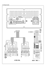 Operation Manual- Peugeot 308.pdf - page 4/24