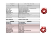 Fichier PDF liste finale ess 2