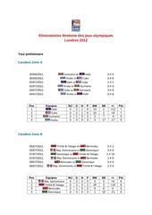 concacaf eliminatoires feminines des jeux olympiques 2012
