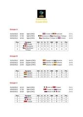 Fichier PDF futsal euro 2012