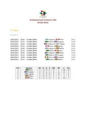 Fichier PDF sudamericanowu20 2012