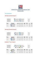 concacaf w u20 2012