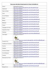 z nous avons ordre alphabetique visite dans le departement de l ariege les localites de