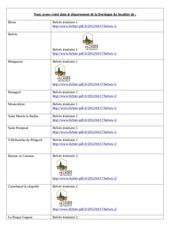 z nous avons ordre alphabetique visite dans le departement de la dordogne les localites de