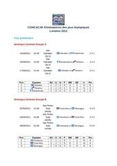 concacaf eliminatoires des jeux olympiques 2012