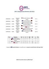 ofc championnat feminin u20 2012