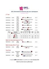 Fichier PDF ofc eliminatoires feminine des jeux olympiques 2012