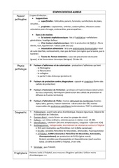 Fichier PDF staphylocoques