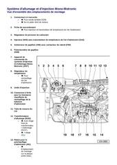 Fichier PDF vue moteur abs