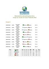 conmebol eliminatoires de la coupe du monde de futsal 2012