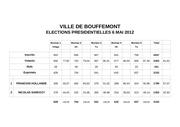 Fichier PDF resultats presidentielles 2012 2eme tour