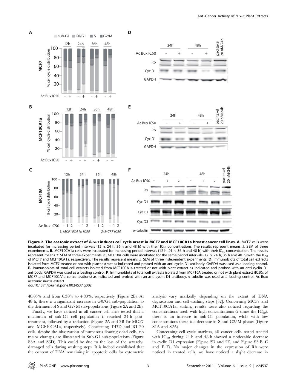 2011-Acetonic Extract of Buxus sempervirens Induces Cell Cycle Arrest, Apoptosis and Autophagy in Breast Cancer Cells.pdf - page 3/11