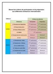 manuel de criteres de participation et de preparation aux differentes echeances internationales