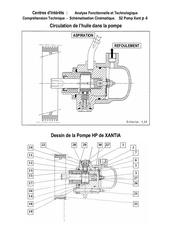 pompe hydraulique de xantia