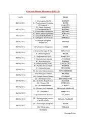 tableau recapitulatif des cours du master pharmaco ues18