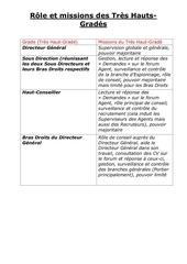 Fichier PDF grades