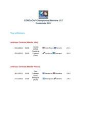 concacaf w u17 2012
