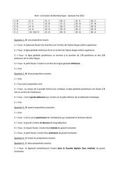 correction biomecanique