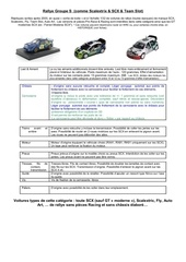 Fichier PDF rallyegroupes