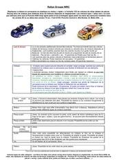 Fichier PDF rallyegroupewrc