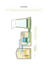 tpe annexes pdf