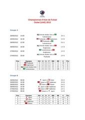 championnat d asie de futsal 2012