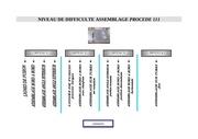 Cours de la redaction administrative