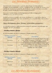 Fichier PDF apatcoar