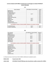 liste rattrapage web java lp smi6 2011 2012