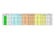 wac2012 classement 3x1500m