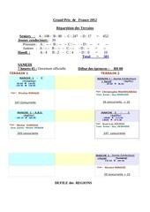 Fichier PDF repart gpf 2012 1