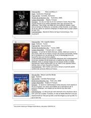Fichier PDF repertoire films