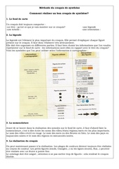 Fichier PDF methodo du croquis