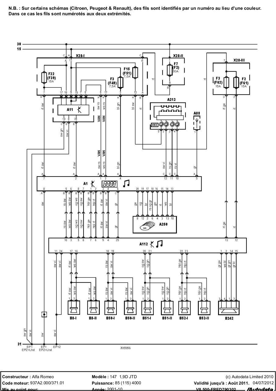 Fichier pdf code couleur renault