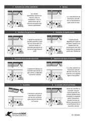 Fichier PDF la mue des arthropodes